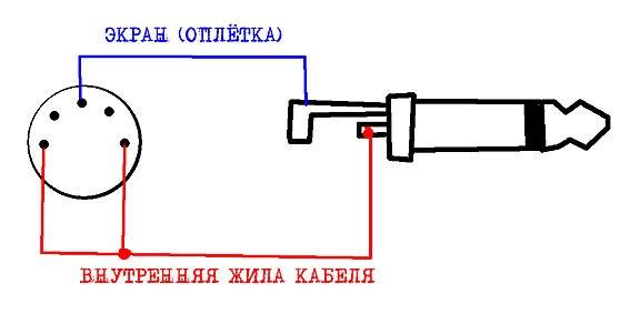 Это шнур-переходник с СГ-5 на